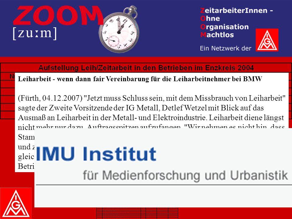Nr.WahlbezirkMitgl.Del.Plätzedav. Fr.VK-W.Termin MVEinl.