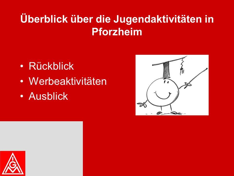 Überblick über die Jugendaktivitäten in Pforzheim Rückblick Werbeaktivitäten Ausblick