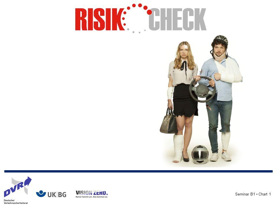 Seminar B1 Chart 2 Was heißt schon Risiko? Risiken im Straßenverkehr