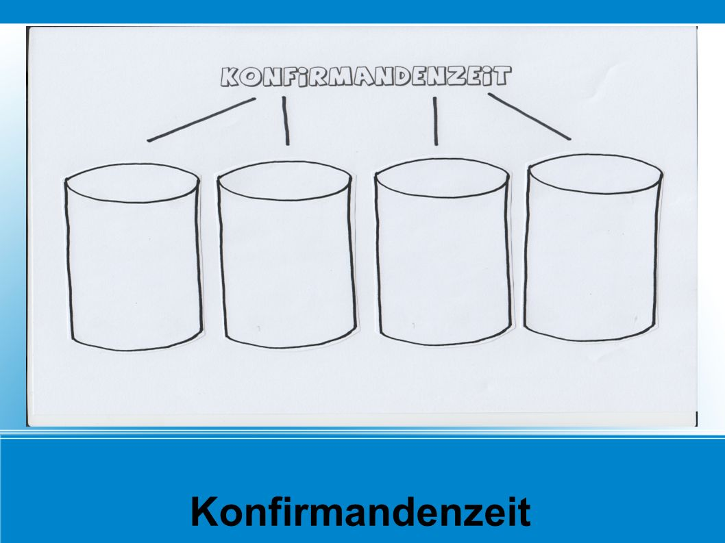 Konfirmandenzeit