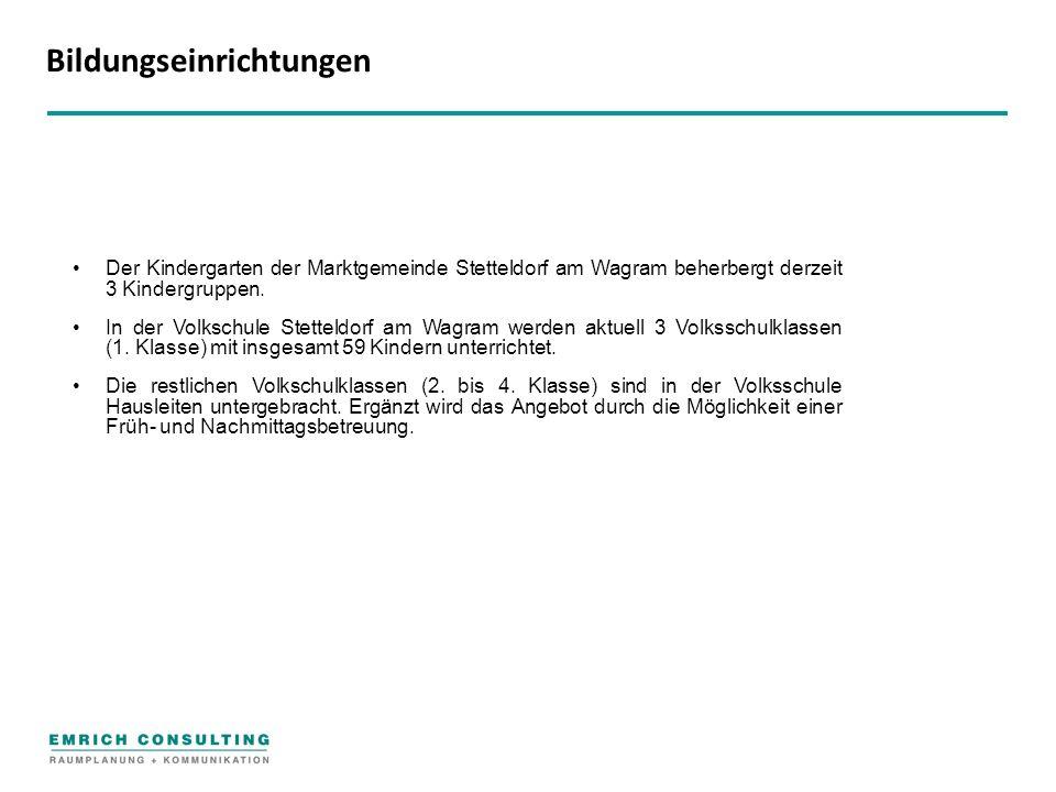 Bildungseinrichtungen Der Kindergarten der Marktgemeinde Stetteldorf am Wagram beherbergt derzeit 3 Kindergruppen.