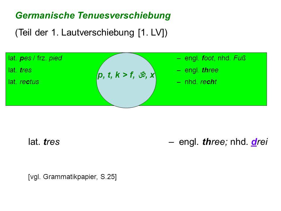 p, t, k > f, , x lat. pes / frz. pied – engl. foot, nhd.