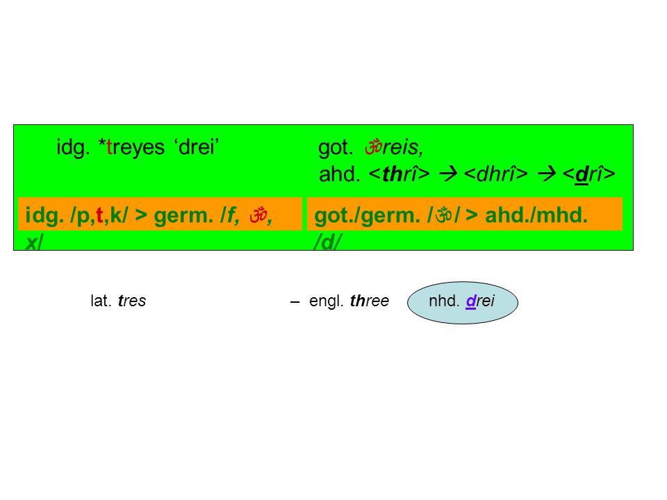 lat. tres – engl. three nhd. drei idg. *treyes 'drei'got.  reis, ahd.   got./germ. /  / > ahd./mhd. /d/ idg. /p,t,k/ > germ. /f, , x/