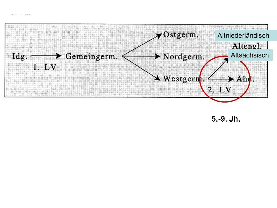 5.-9. Jh. Altsächsisch Altniederländisch