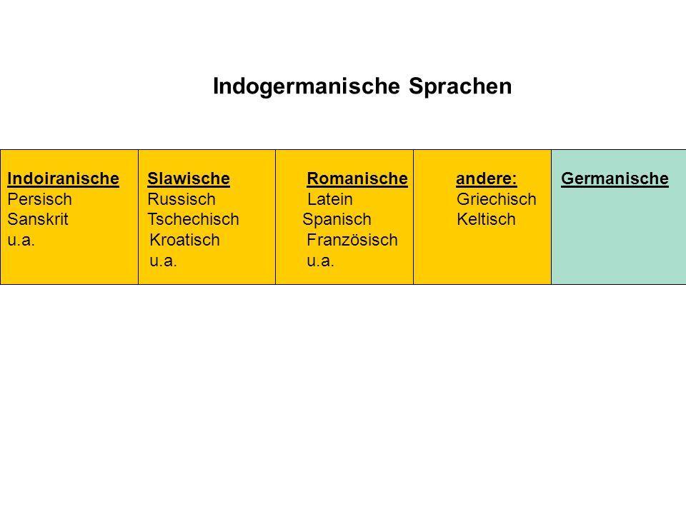 Indogermanische Sprachen Indoiranische Slawische Romanische andere: Germanische Persisch Russisch Latein Griechisch Sanskrit Tschechisch Spanisch Kelt