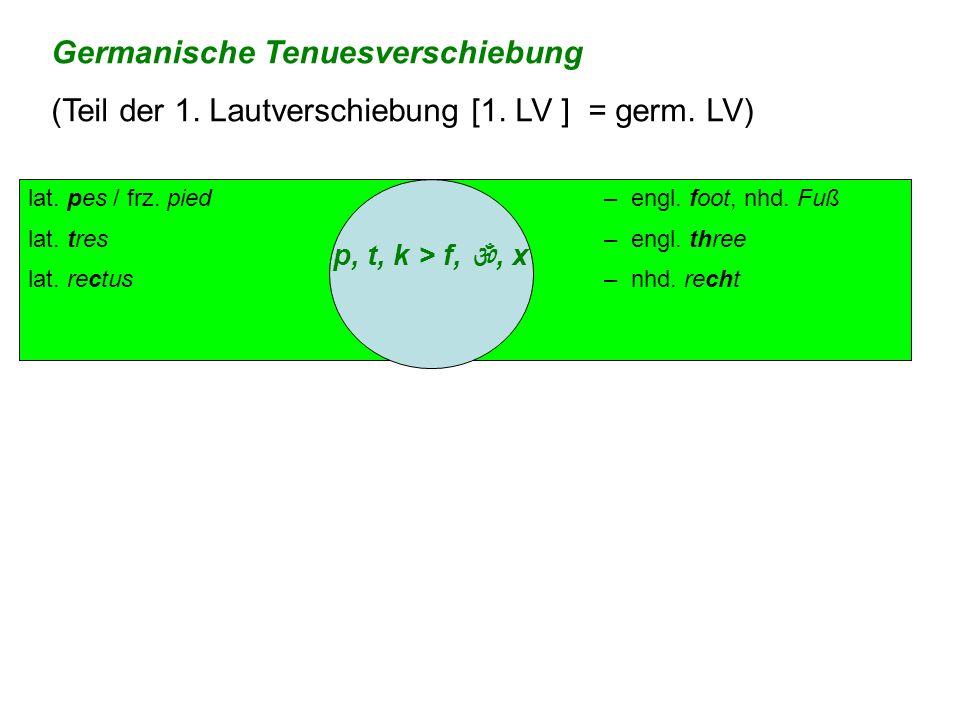 p, t, k > f, , x lat. pes / frz. pied – engl. foot, nhd. Fuß lat. tres – engl. three lat. rectus – nhd. recht Germanische Tenuesverschiebung (Teil de