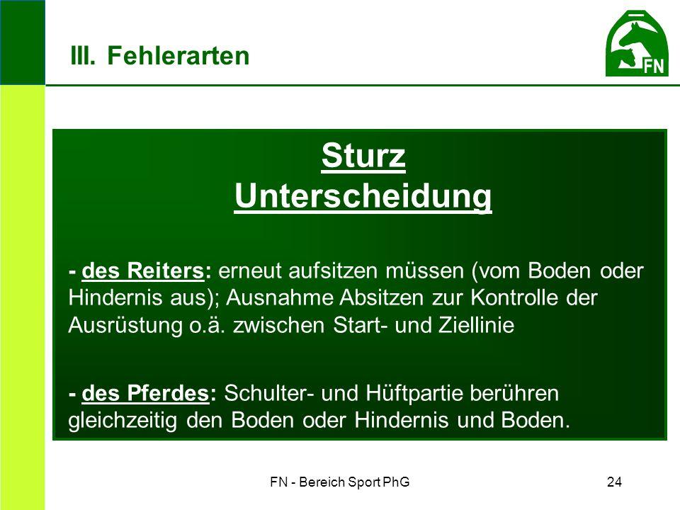 FN - Bereich Sport PhG24 Sturz Unterscheidung - des Reiters: erneut aufsitzen müssen (vom Boden oder Hindernis aus); Ausnahme Absitzen zur Kontrolle der Ausrüstung o.ä.