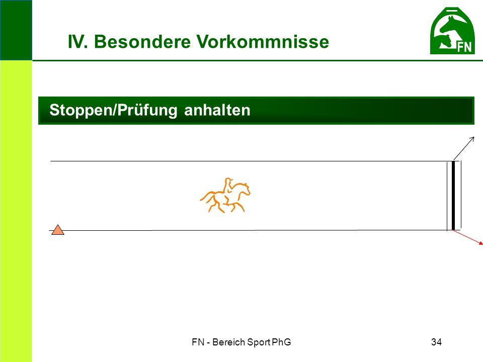 FN - Bereich Sport PhG34 Stoppen/Prüfung anhalten IV. Besondere Vorkommnisse