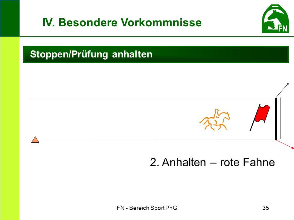FN - Bereich Sport PhG35 Stoppen/Prüfung anhalten IV.