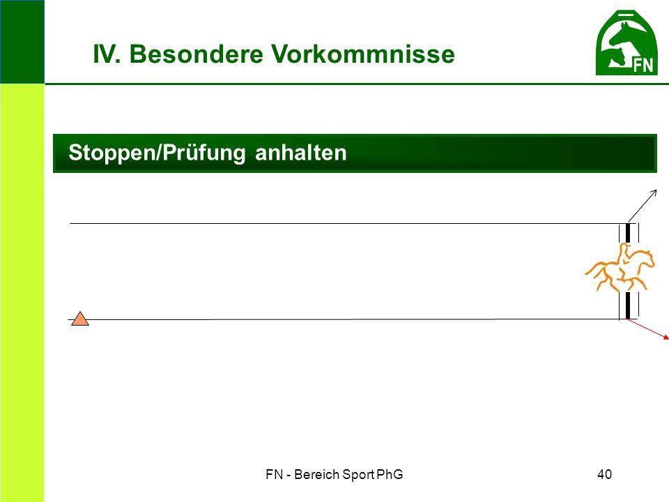 FN - Bereich Sport PhG40 Stoppen/Prüfung anhalten IV. Besondere Vorkommnisse