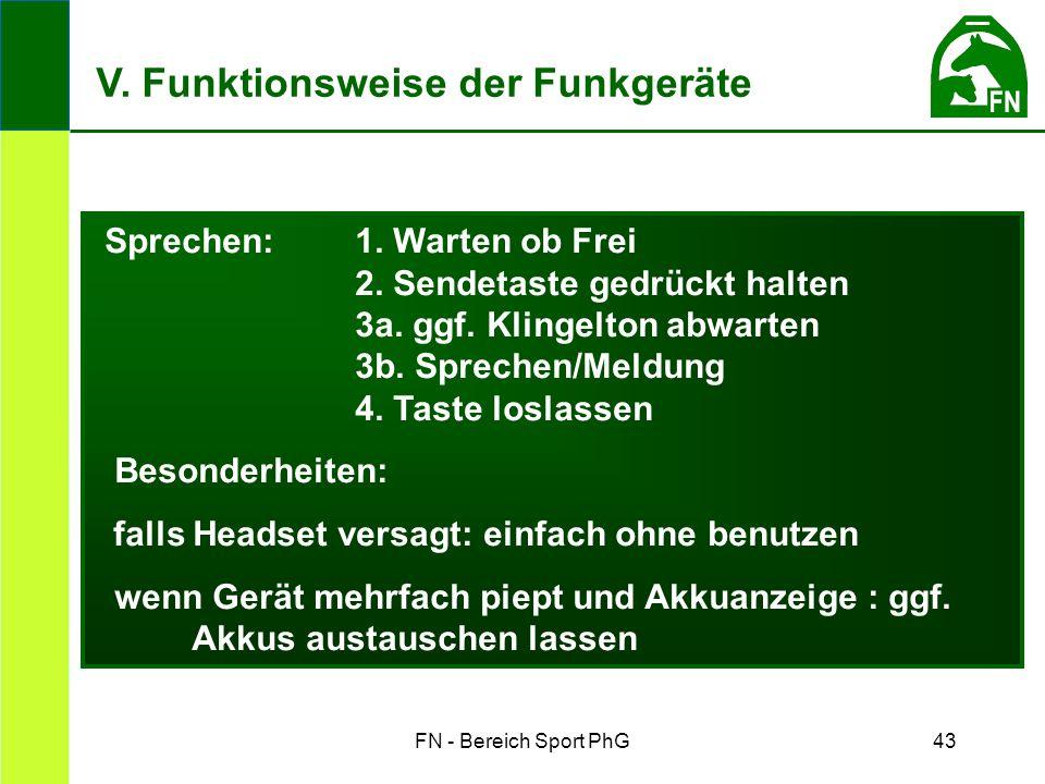 FN - Bereich Sport PhG43 Sprechen: 1. Warten ob Frei 2.