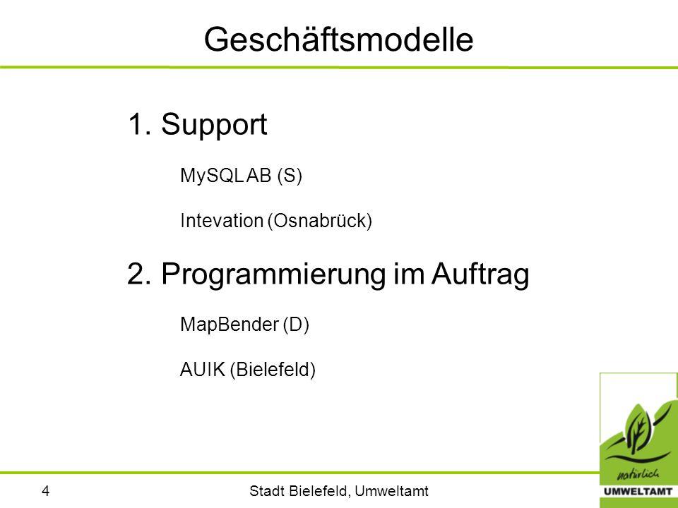 Stadt Bielefeld, Umweltamt4 Geschäftsmodelle 1.Support MySQL AB (S) Intevation (Osnabrück) 2.Programmierung im Auftrag MapBender (D) AUIK (Bielefeld)