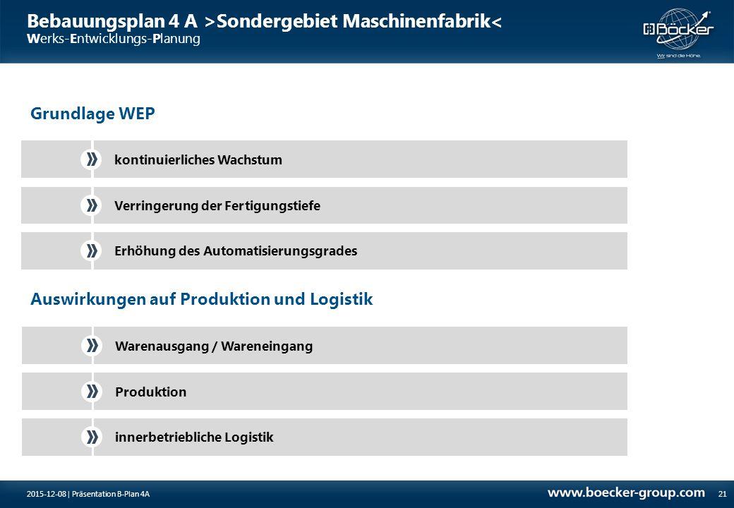 Bebauungsplan 4 A >Sondergebiet Maschinenfabrik< Werks-Entwicklungs-Planung 21 kontinuierliches Wachstum Verringerung der Fertigungstiefe Erhöhung des
