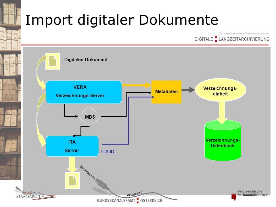 Metadaten Verzeichnungs- einheit MD5 VERA Verzeichnungs-Server Digitales Dokument ITA Server ITA-ID Verzeichnungs- Datenbank Import digitaler Dokumente