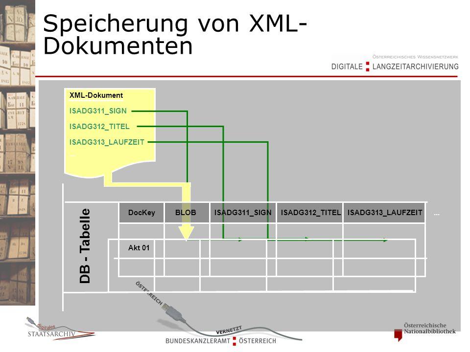 XML-Dokument ISADG311_SIGN ISADG312_TITEL ISADG313_LAUFZEIT...