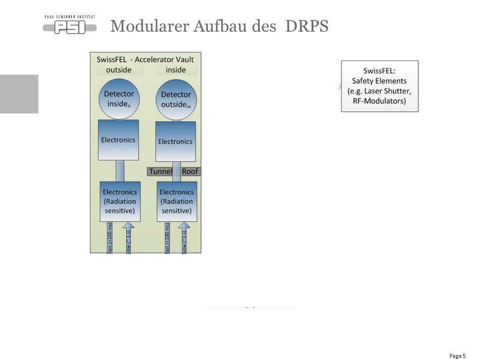 Modularer Aufbau des DRPS Page 5