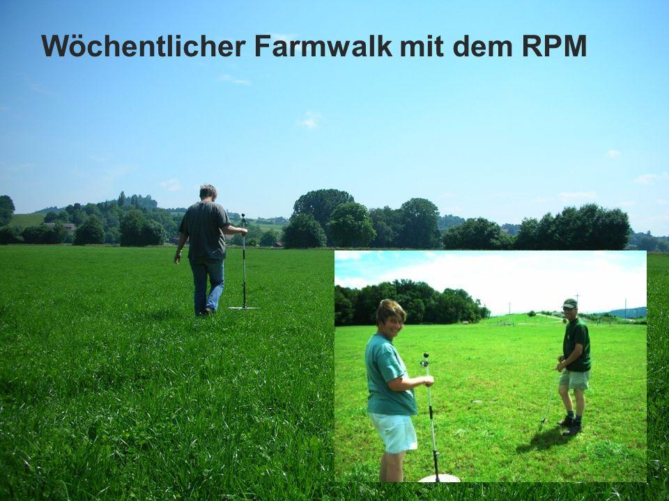 Wöchentlicher Farmwalk mit dem RPM