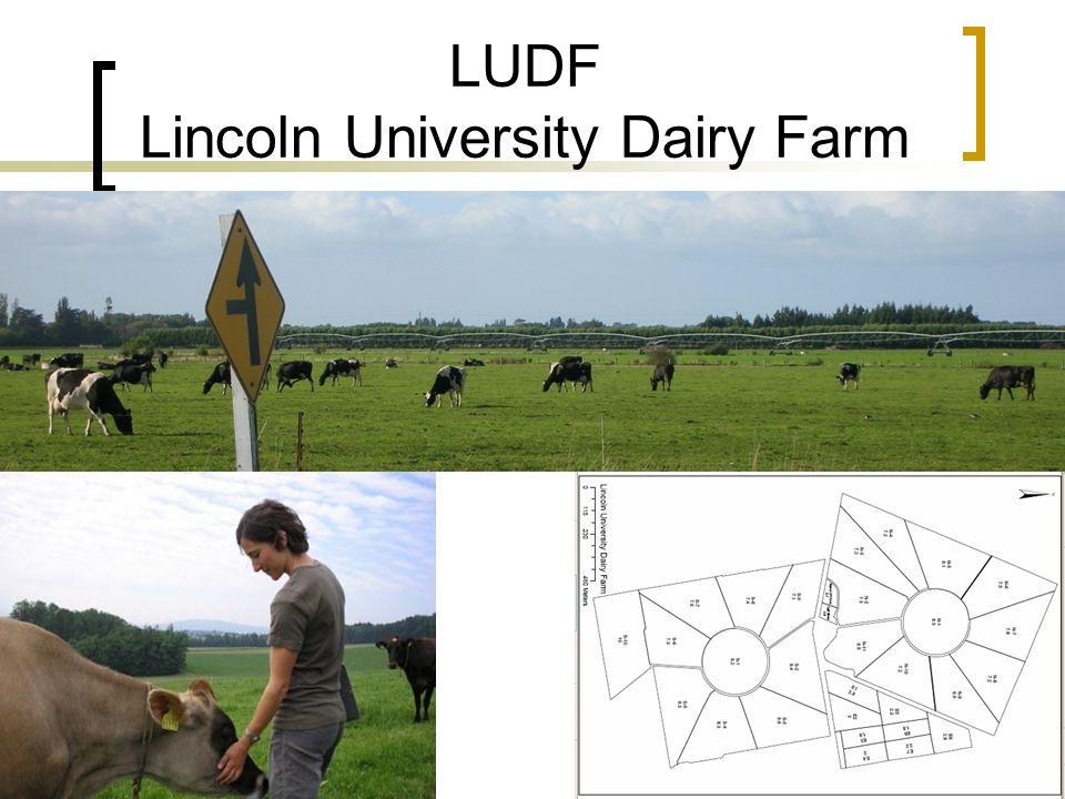 Grundlagen …für eine erfolgreiche Umtriebsweide nach LUDF: Graswachstum fördern und Verluste vermeiden durch Kontrollierte Eingangshöhe (3-Blatt- Stadium) Tiefes abweiden