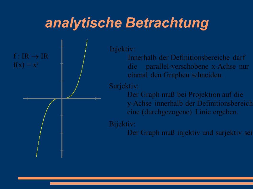 analytische Betrachtung f : IR  IR f(x) = x³ Injektiv: Innerhalb der Definitionsbereiche darf die parallel-verschobene x-Achse nur einmal den Graphen