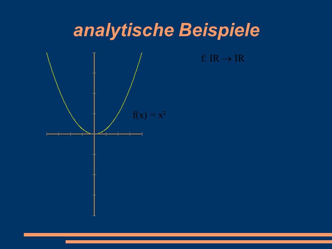 analytische Beispiele f: IR  IR f(x) = x²