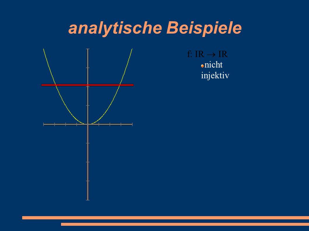 analytische Beispiele f: IR  IR nicht injektiv
