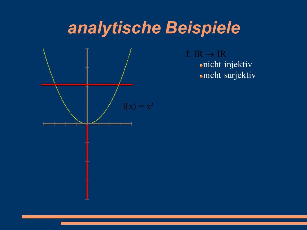 analytische Beispiele f: IR  IR nicht injektiv nicht surjektiv f(x) = x²