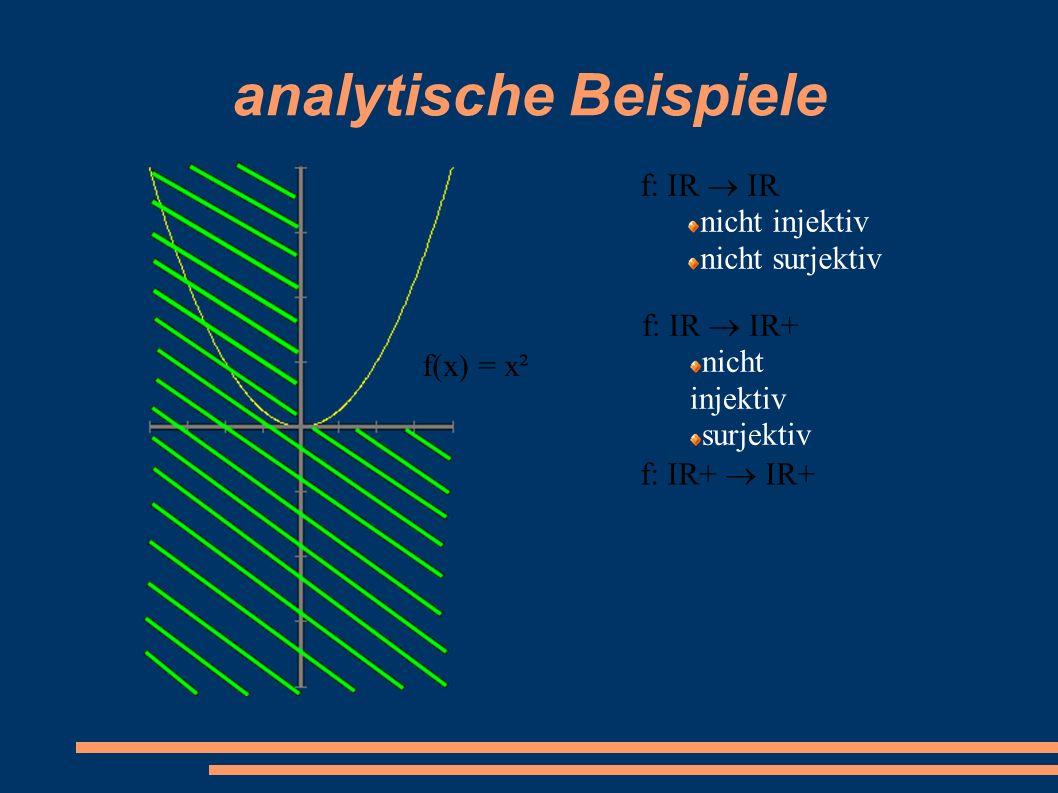 analytische Beispiele f: IR+  IR+ f(x) = x² f: IR  IR nicht injektiv nicht surjektiv f: IR  IR+ nicht injektiv surjektiv
