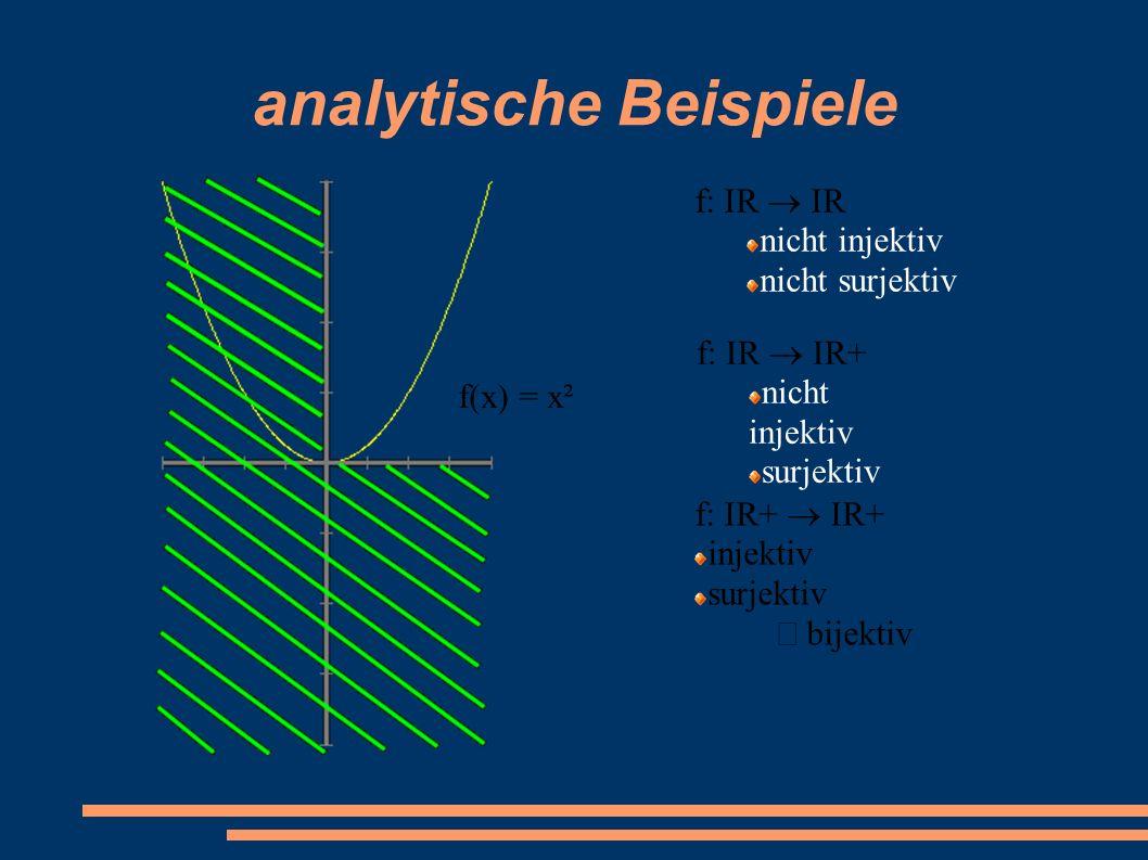 analytische Beispiele f: IR+  IR+ injektiv surjektiv  bijektiv f(x) = x² f: IR  IR nicht injektiv nicht surjektiv f: IR  IR+ nicht injektiv surjek
