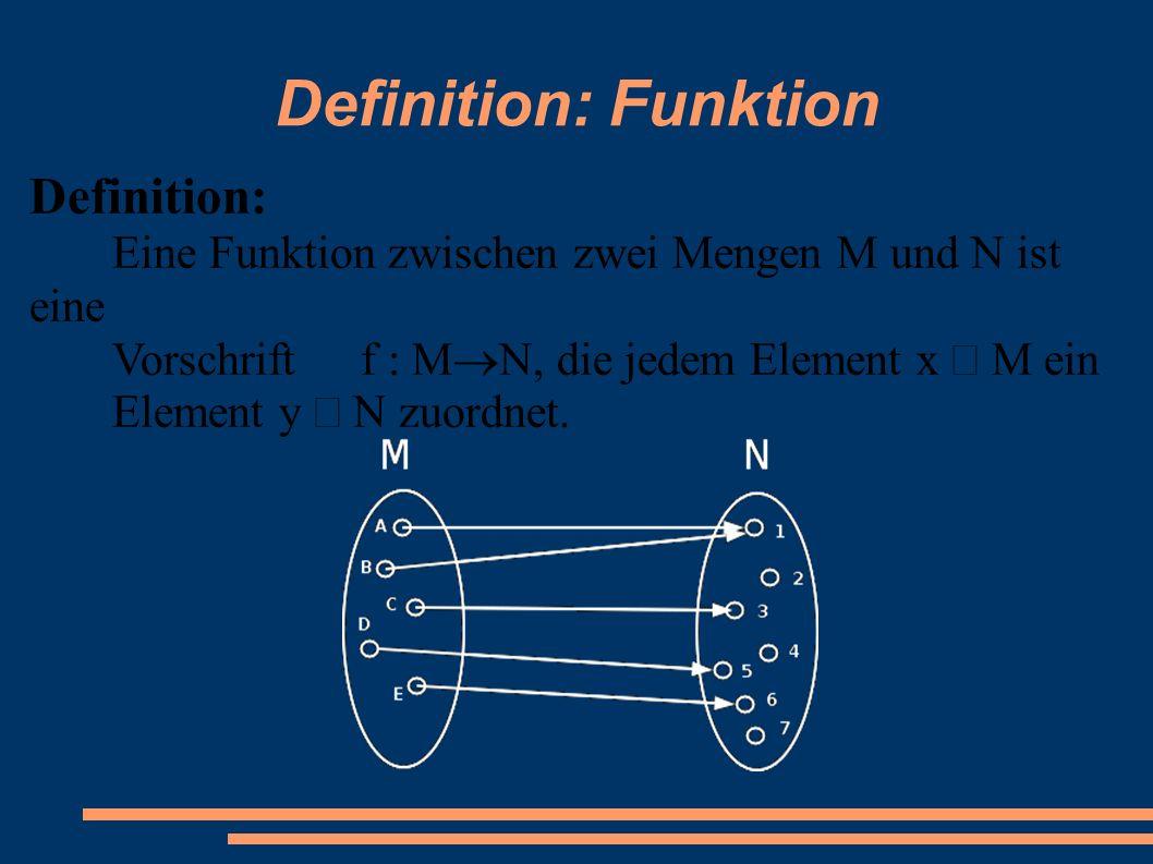 Definition: Injektiv Definition: Eine Funktion f : M  N heißt injektiv, wenn:  x,y  M: f(x) = f(y)  x = y keine zwei verschiedenen Pfeile aus M auf dasselbe Element in N zeigen nicht injektiv, da f(A) = f(B)  A  B 2 Pfeile von A und B auf 1 zeigen