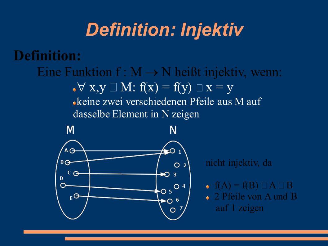 Definition: Injektiv Definition: Eine Funktion f : M  N heißt injektiv, wenn:  x,y  M: f(x) = f(y)  x = y keine zwei verschiedenen Pfeile aus M au