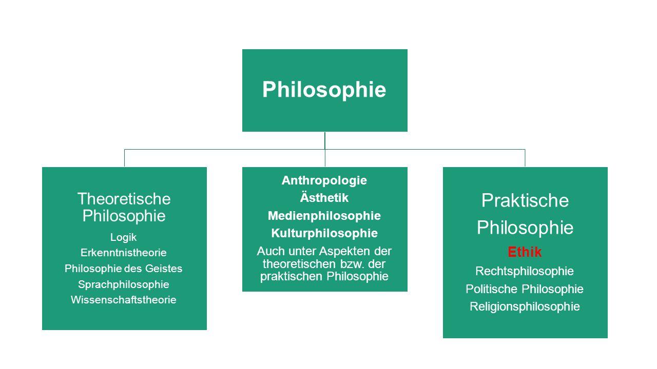 Philosophie Theoretische Philosophie Logik Erkenntnistheorie Philosophie des Geistes Sprachphilosophie Wissenschaftstheorie Anthropologie Ästhetik Medienphilosophie Kulturphilosophie Auch unter Aspekten der theoretischen bzw.