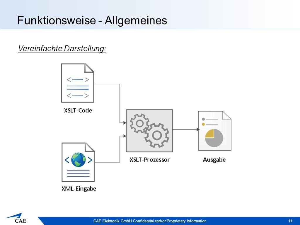 CAE Elektronik GmbH Confidential and/or Proprietary Information Funktionsweise - Allgemeines 11 Vereinfachte Darstellung:
