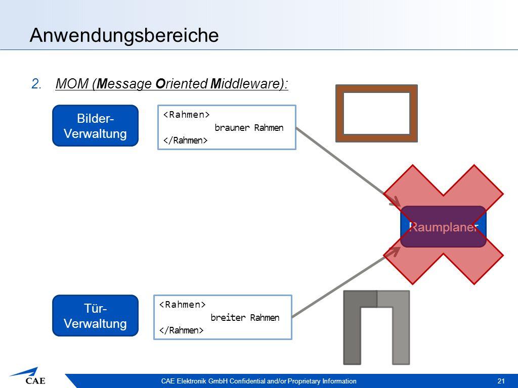 CAE Elektronik GmbH Confidential and/or Proprietary Information Anwendungsbereiche 21 2.MOM (Message Oriented Middleware): Raumplaner Bilder- Verwaltung Tür- Verwaltung brauner Rahmen breiter Rahmen