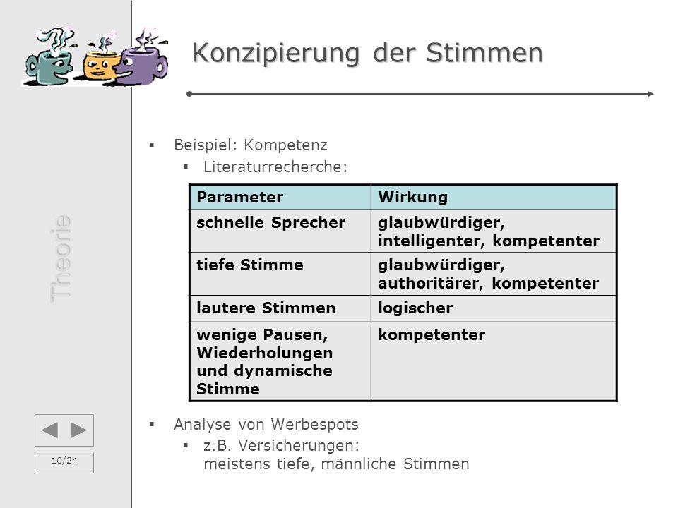 10/24 Konzipierung der Stimmen  Beispiel: Kompetenz  Literaturrecherche:  Analyse von Werbespots  z.B.