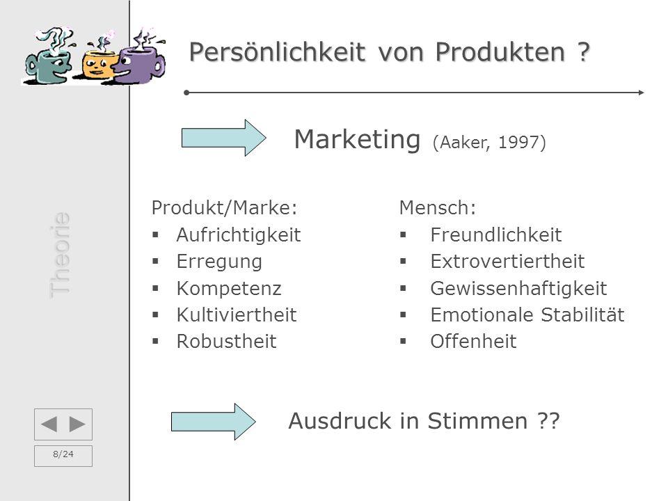 8/24 Persönlichkeit von Produkten .