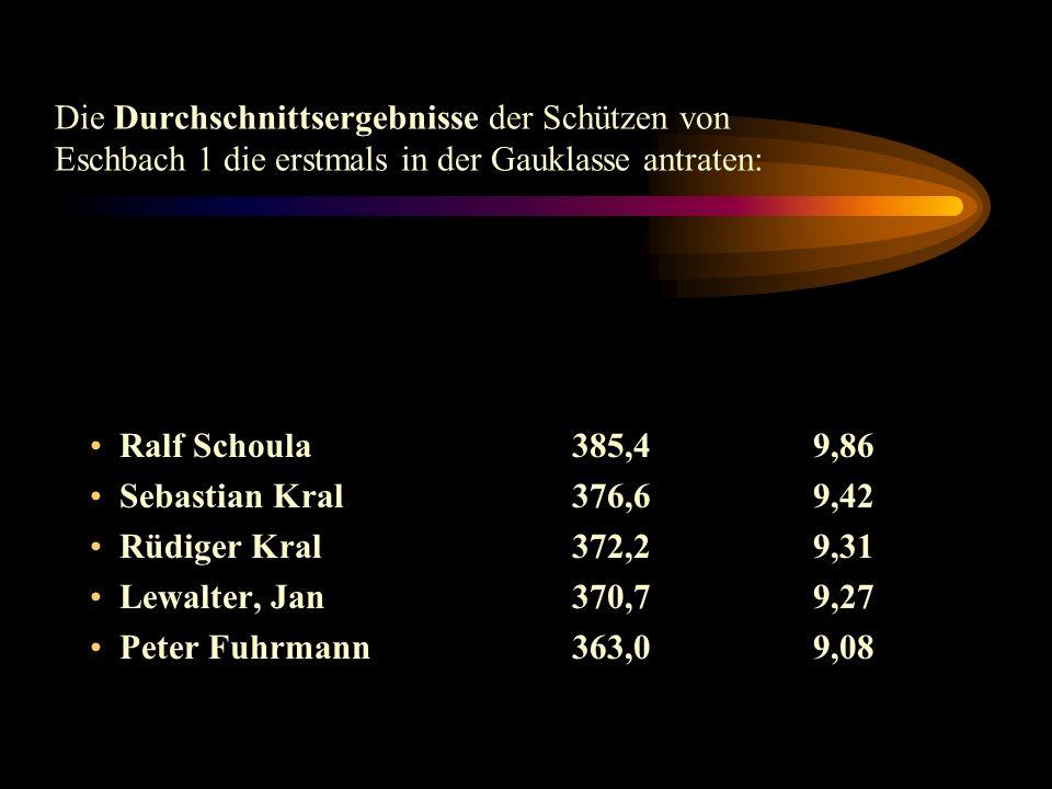 Rangliste der 10 besten Schützen (Mittelwert aller Einzelergebnisse): 1.Nicole Schott377,89,44 2.Frank Hanson377,49,43 3.Patrick Veidt375,19,38 4.Matthias Eid374,29,36 5.Jürgen Schöffner373,19,33 6.Günter Jäger371,29,28 7.Friedhelm Rühl370,19,25 8.Knut Gessner369,49,24 9.