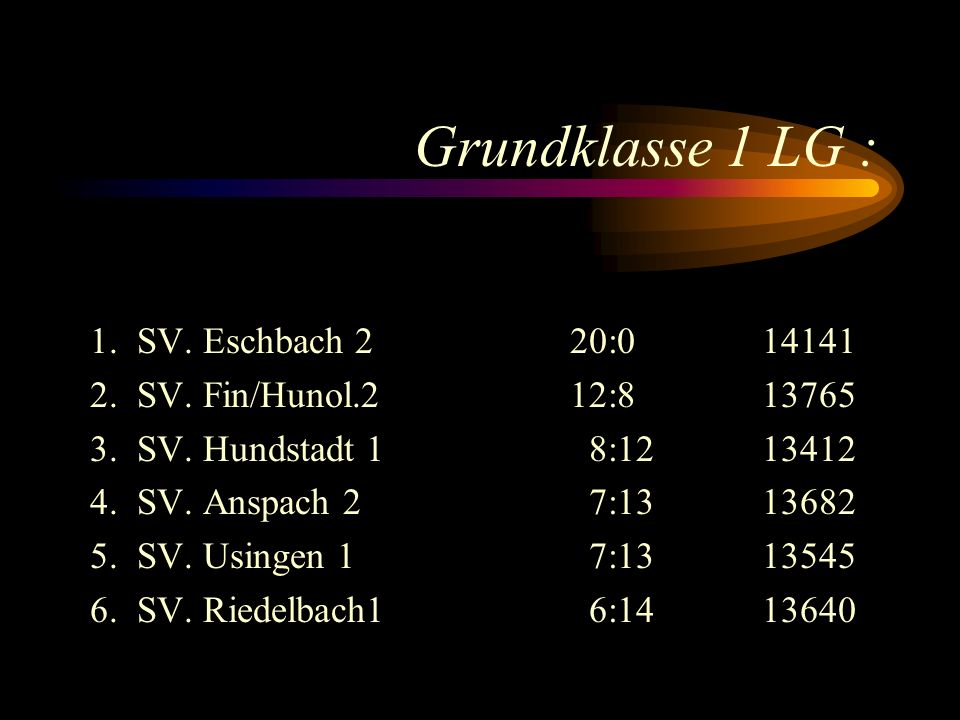 Grundklasse 1 LG : 1.SV. Eschbach 220:0 14141 2. SV.