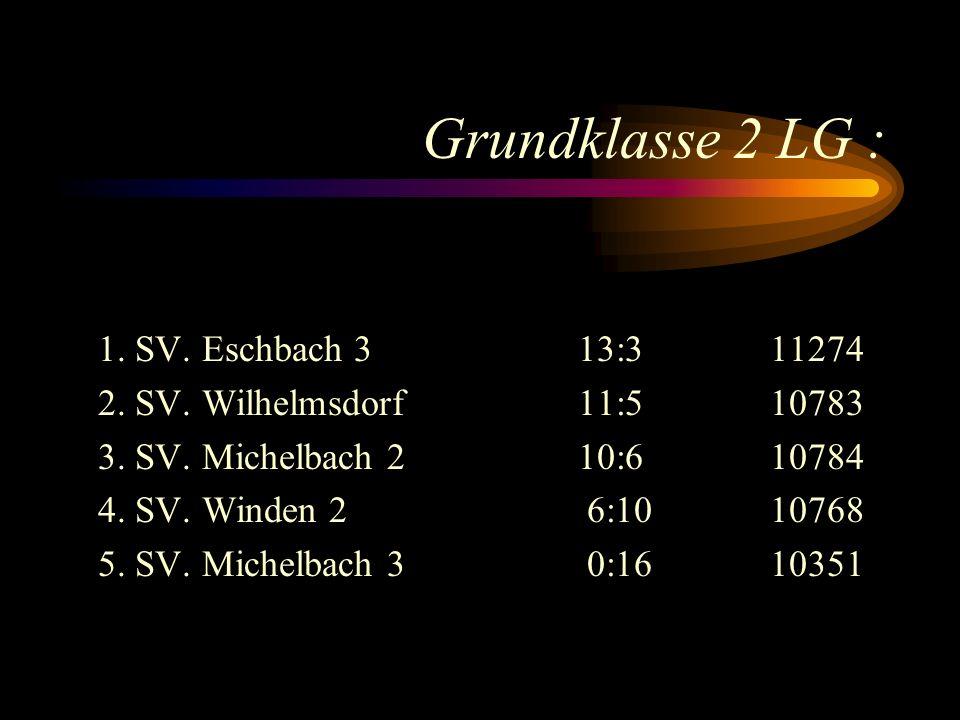 Grundklasse 1 LG : 1. SV. Eschbach 220:0 14141 2.