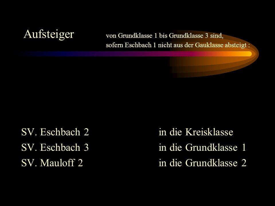 Aufsteiger von Grundklasse 1 bis Grundklasse 3 sind, sofern Eschbach 1 nicht aus der Gauklasse absteigt : SV.