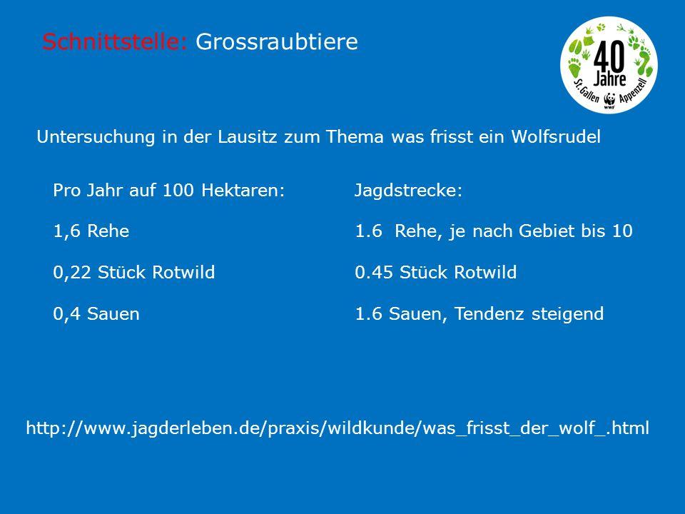 Schnittstelle: Grossraubtiere http://www.jagderleben.de/praxis/wildkunde/was_frisst_der_wolf_.html Pro Jahr auf 100 Hektaren: 1,6 Rehe 0,22 Stück Rotw