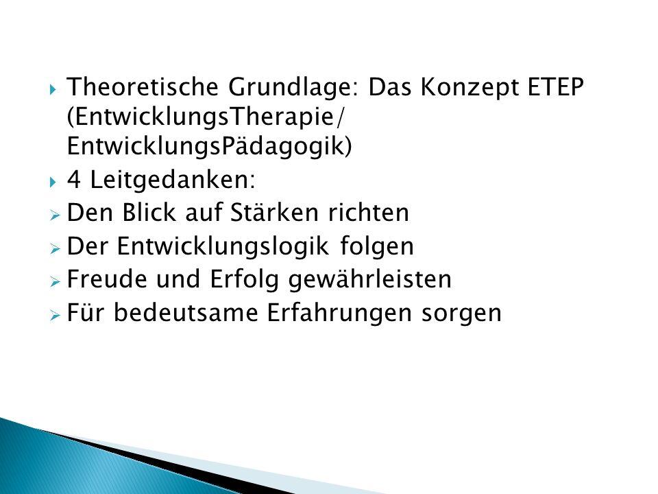  Theoretische Grundlage: Das Konzept ETEP (EntwicklungsTherapie/ EntwicklungsPädagogik)  4 Leitgedanken:  Den Blick auf Stärken richten  Der Entwicklungslogik folgen  Freude und Erfolg gewährleisten  Für bedeutsame Erfahrungen sorgen