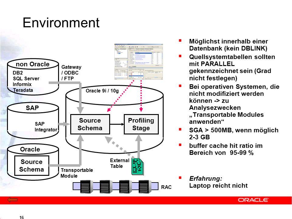 """16 Environment  Möglichst innerhalb einer Datenbank (kein DBLINK)  Quellsystemtabellen sollten mit PARALLEL gekennzeichnet sein (Grad nicht festlegen)  Bei operativen Systemen, die nicht modifiziert werden können -> zu Analysezwecken """"Transportable Modules anwenden  SGA > 500MB, wenn möglich 2-3 GB  buffer cache hit ratio im Bereich von 95-99 %  Erfahrung: Laptop reicht nicht Source Schema Profiling Stage Oracle Source Schema Transportable Module External Table SAP Integrator non Oracle Gateway / ODBC / FTP Oracle 9i / 10g RAC DB2 SQL Server Informix Teradata"""