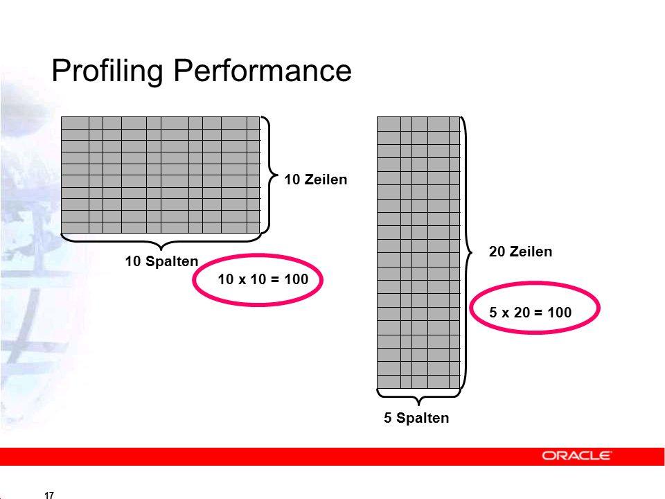 17 Profiling Performance 10 Spalten 10 Zeilen 20 Zeilen 5 Spalten 5 x 20 = 100 10 x 10 = 100