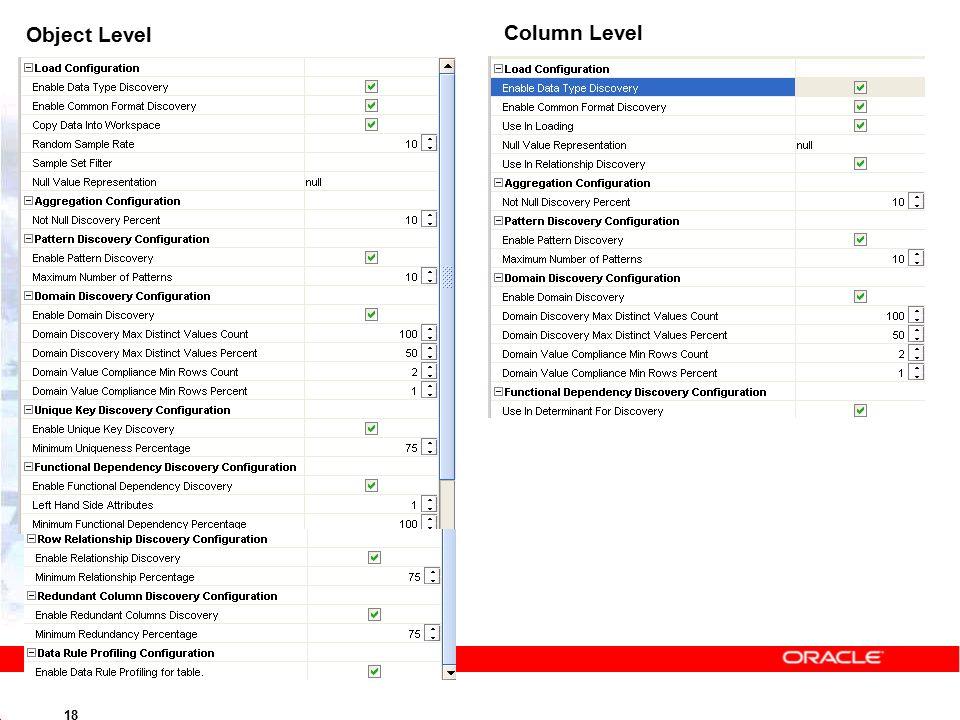 18 Column Level Object Level