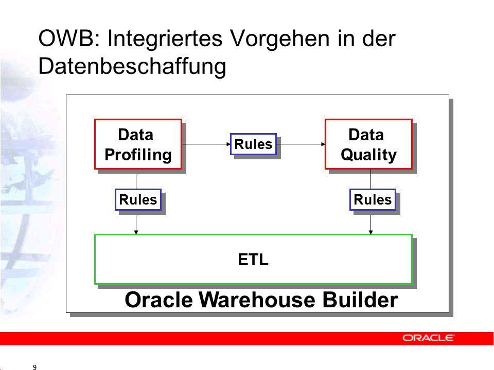 9 OWB: Integriertes Vorgehen in der Datenbeschaffung Data Profiling Data Profiling Data Quality Data Quality Rules ETL Rules Oracle Warehouse Builder