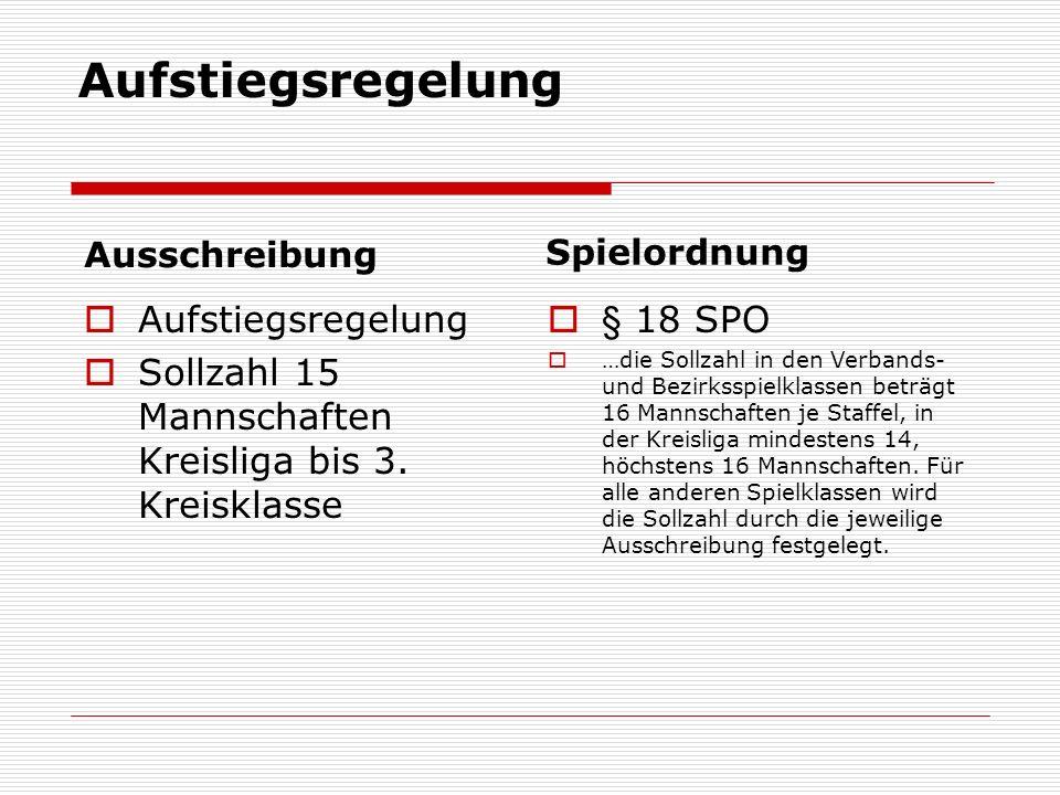 Spielabsagen Ausschreibung  Spielabsagen Spielabsagen … können vom Platzverein frühestens am Tage vor dem Spiel vorgenommen werden.