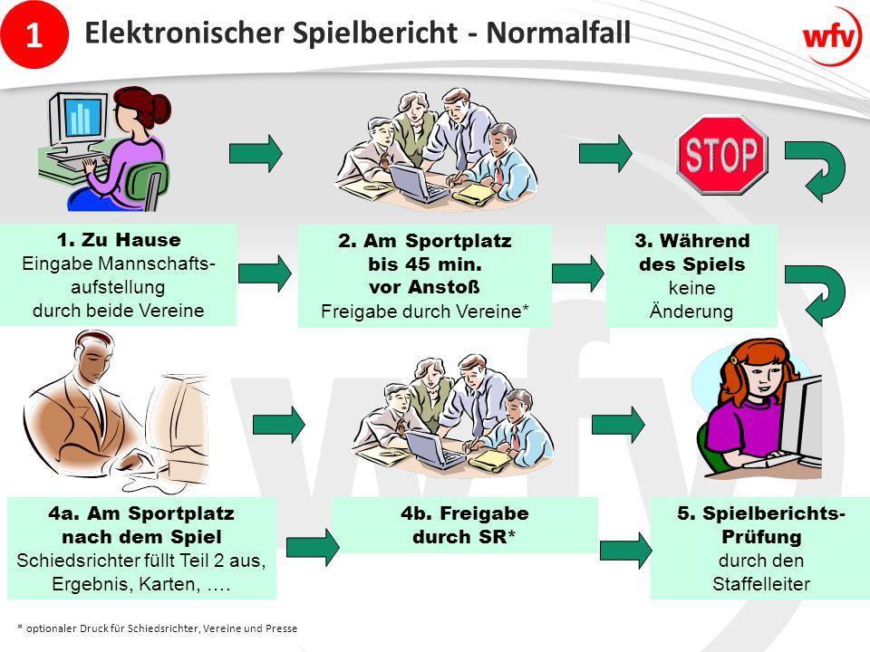1 Elektronischer Spielbericht - Normalfall 1.