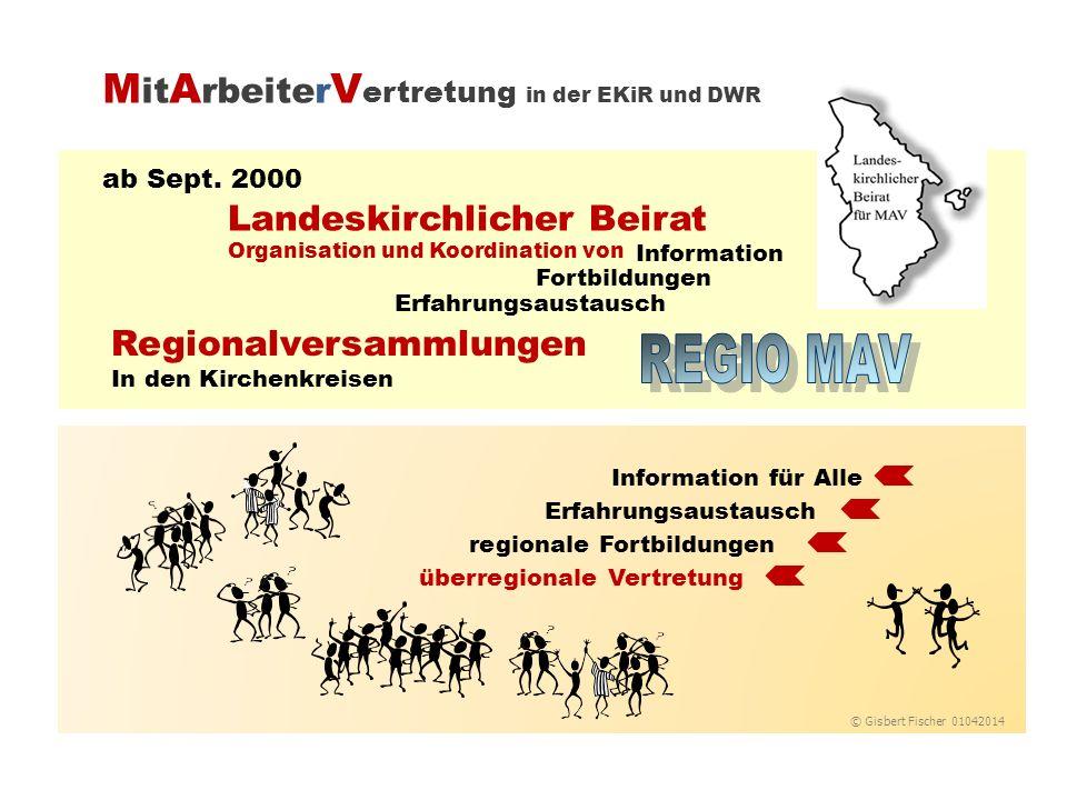 ab Sept. 2000 Regionalversammlungen In den Kirchenkreisen Information für Alle regionale Fortbildungen Erfahrungsaustausch überregionale Vertretung ©
