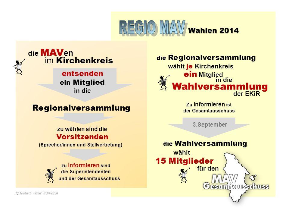 Regionalversammlung entsenden ein Mitglied in die die MAV en im Kirchenkreis zu wählen sind die Vorsitzenden Wahlen 2014 © Gisbert Fischer 01042014 Wa