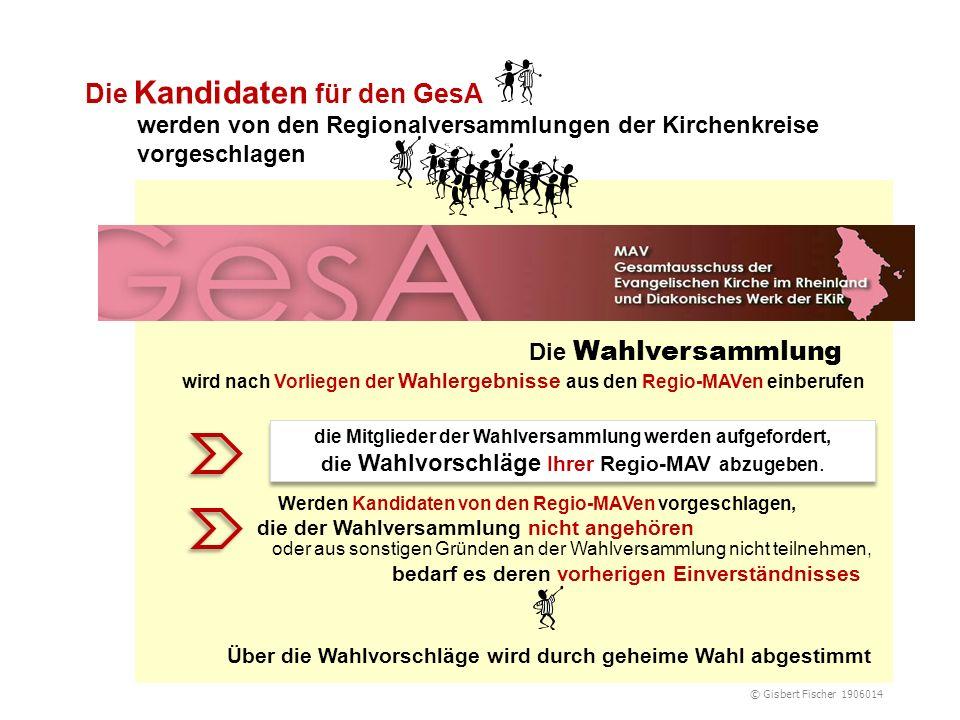 werden von den Regionalversammlungen der Kirchenkreise vorgeschlagen © Gisbert Fischer 1906014 Die Kandidaten für den GesA die Mitglieder der Wahlversammlung werden aufgefordert, die Wahlvorschläge Ihrer Regio-MAV abzugeben.